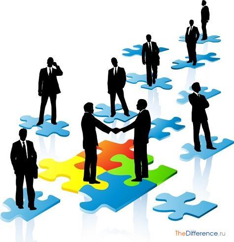 Чем отличается филиал от обособленного подразделения и представительства