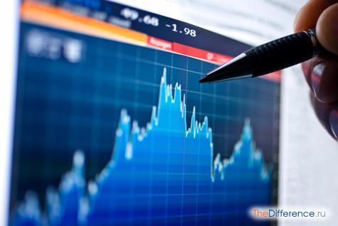 чем отличается плановая экономика от рыночной