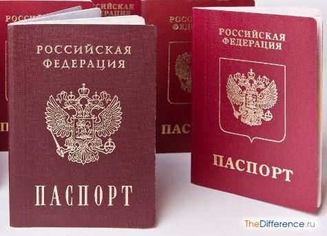 какие документы нужны для оформления паспорта в 14 лет