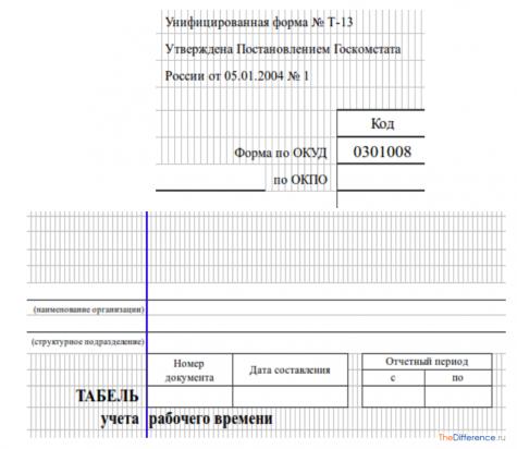 отличие формы Т-12 от Т-13