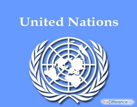 отличие Лиги Наций от ООН