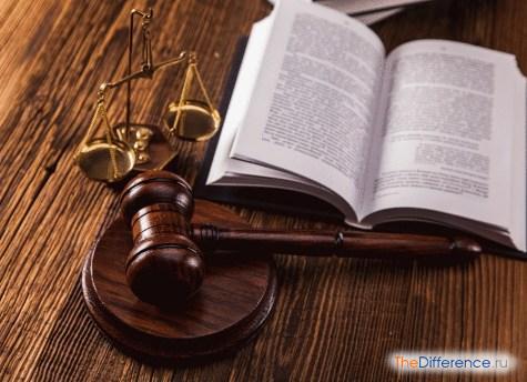 чем отличается научный закон от юридического