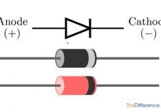 Разница между «прямым» диодом и «обратным» диодом