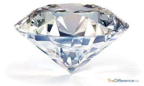 чем отличается алмаз от графита