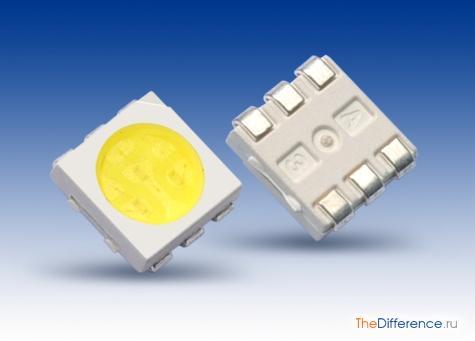 чем отличаются светодиоды 3528 от 5050