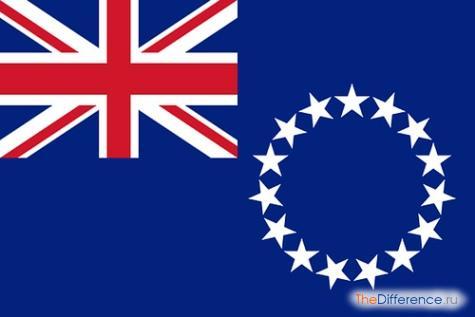 отличие герба от флага