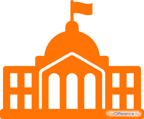Чем отличается муниципальная служба от государственной || Должности государственной гражданской и муниципальной службы