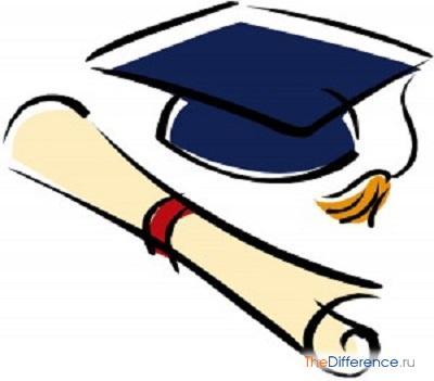 чем отличается образование от образованности