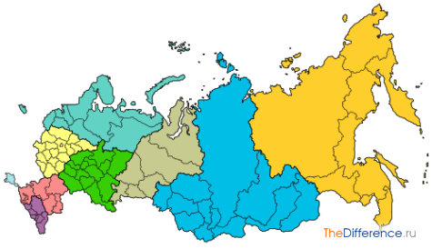чем отличается русский от россиянина