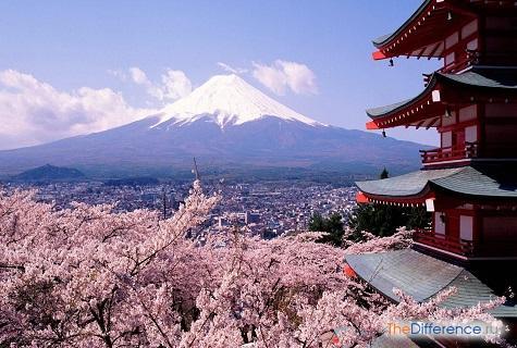 чем отличается Япония от других стран