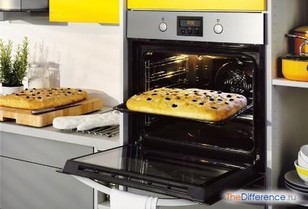 В чем разница между газовой и электрической печью