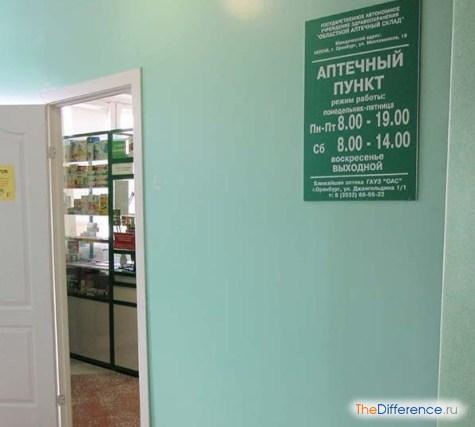 Изображение - Аптечный пункт chem-otlichaetsya-apteka-ot-aptechnogo-punkta-2