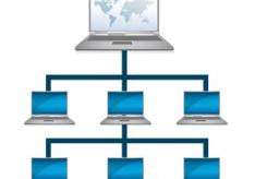 Разница между доменом и рабочей группой