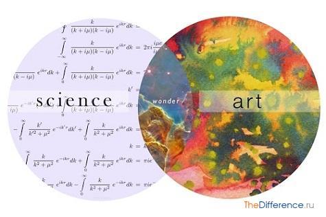 чем отличается искусство от науки