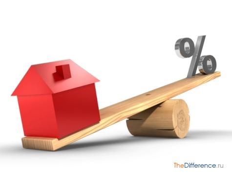 разница между рассрочкой и ипотекой