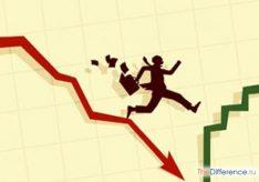 Разница между ликвидацией и банкротством