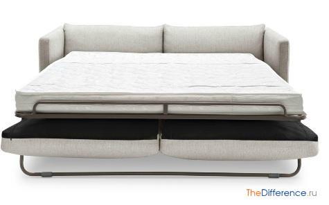 отличие дивана от дивана-кровати
