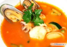 Разница между супом и борщом