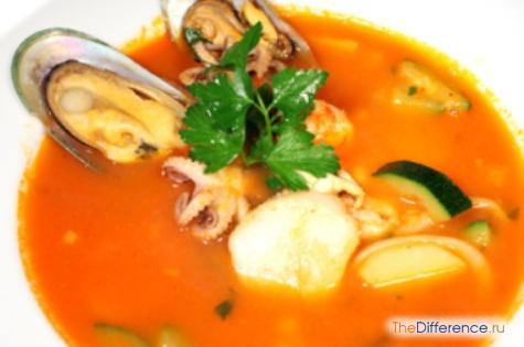 чем отличается суп от борща