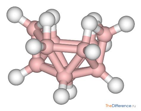 отличие органических веществ от неорганических