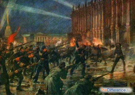 Чем отличается переворот от революции