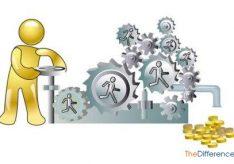 Разница между экономическими ресурсами и факторами производства