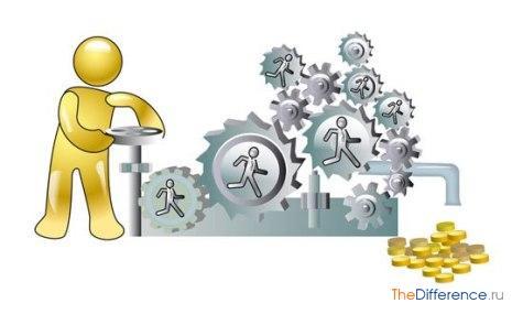 чем отличаются экономические ресурсы от факторов производства