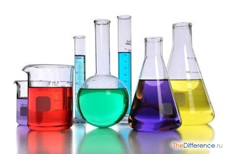Чем отличаются химические явления от физических