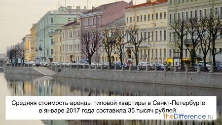 снять квартиру в СПб