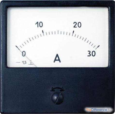 чем отличается амперметр от вольтметра