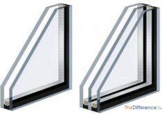 Разница между двухкамерным и однокамерным стеклопакетом