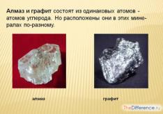 Разница между графитом и алмазом