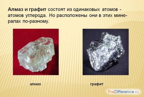 чем отличается графит от алмаза