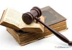 Разница между процессуальным и материальным правом