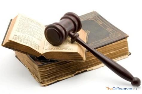 чем отличается процессуальное право от материального