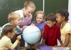 Разница между уроком и занятием