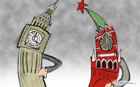 чем отличаются англичане от русских