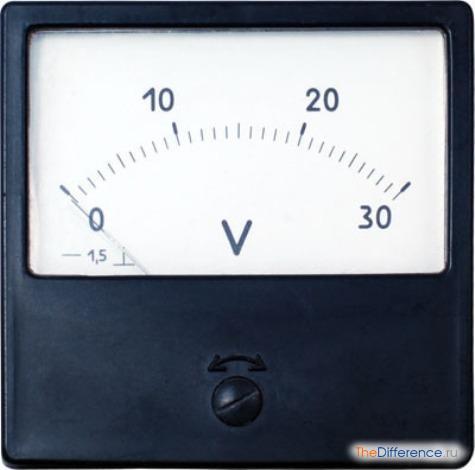 отличие амперметра от вольтметра