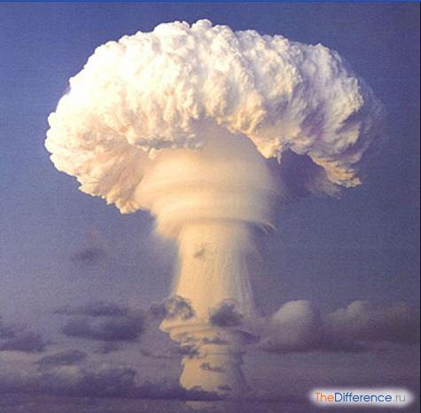 отличие атомной бомбы от водородной