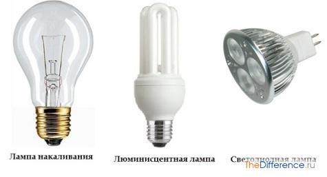 отличие светодиода от лампочки