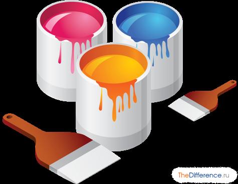 отличие водоэмульсионной краски от вододисперсионной краски