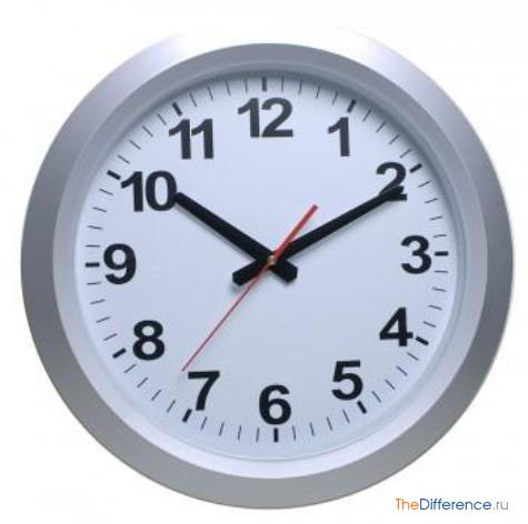 разница между электронными часами и кварцевыми