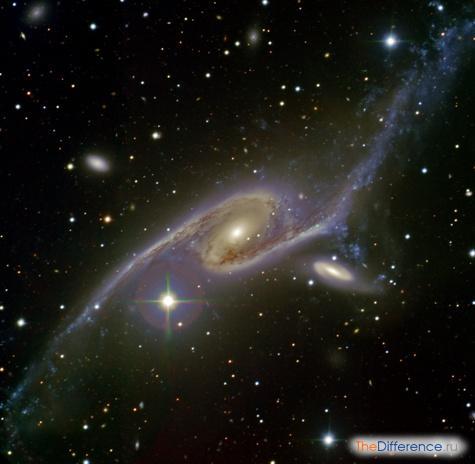 разница между галактикой и вселенной