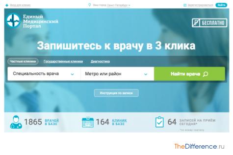 разница между онлайн и оффлайн