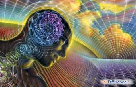 чем отличается психика от сознания