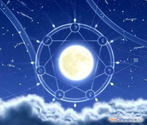 чем отличается солнечный календарь от лунного