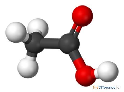 чем отличается уксусная кислота от уксусной эссенции
