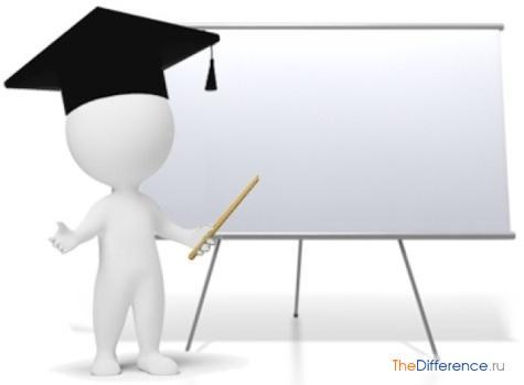 чем отличается диплом от курсовой
