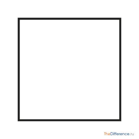 отличие куба от квадрата