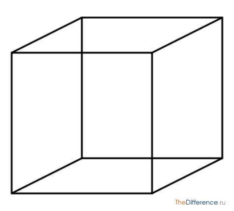 чем отличается куб от квадрата